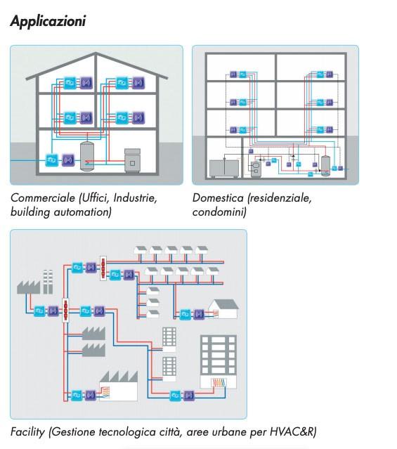 applicazioni energia termica